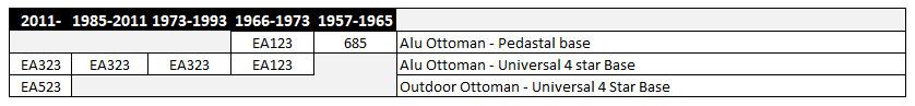 Alu-Ottoman_codes.jpg