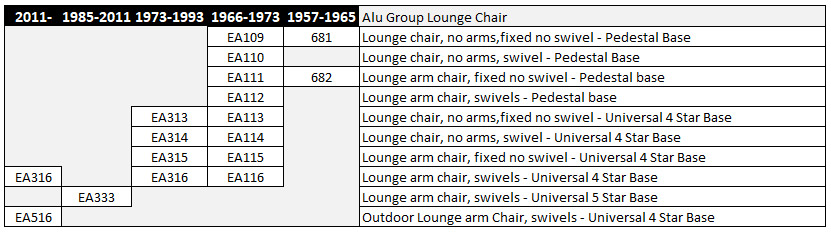 Alu-Lounge-Codes.jpg