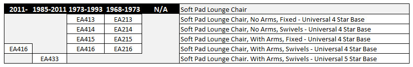 Soft-Pad-Codes.jpg