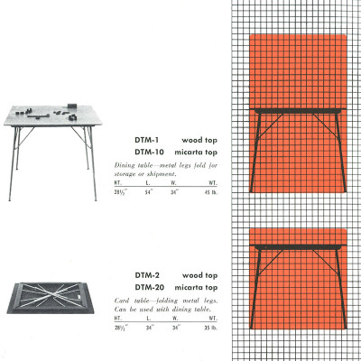 The 1952 Herman Miller catalog detailed the specifications of the DTM range
