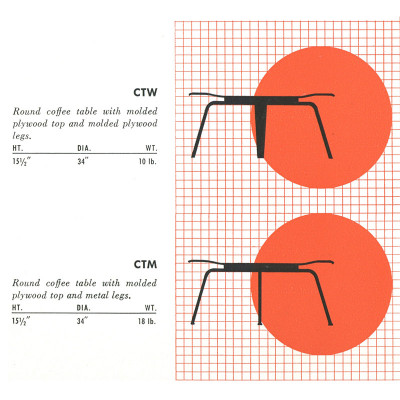 The 1952 specifications of the Eames CTW in the Herman Miller catalog (with CTW)