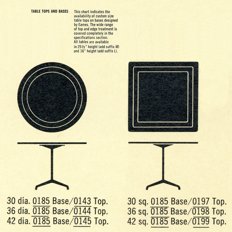 The 1964 Herman Miller catalog extract indicating the availability of customization of the Universal base tables.