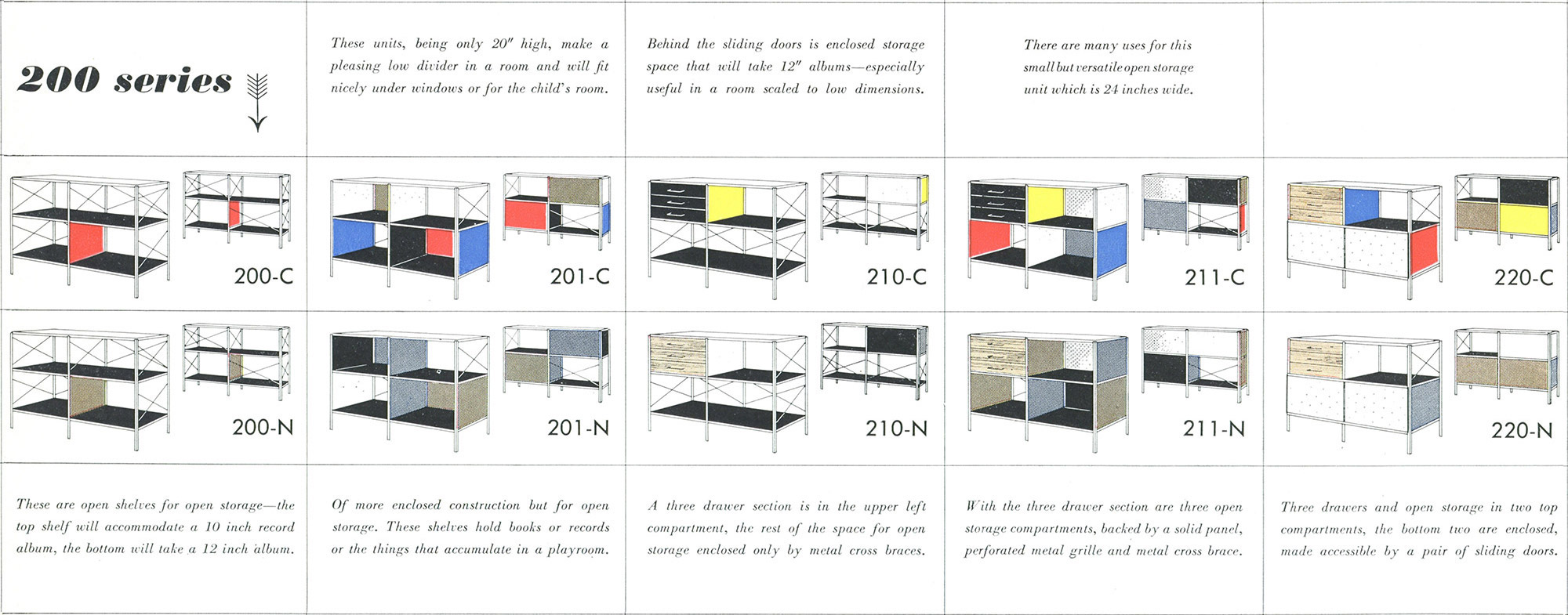 The sheer number of possibilities for the 200 series cabinets means an array of different setups are found in the secondary market. This catalog page showed some of the 200 series units available.
